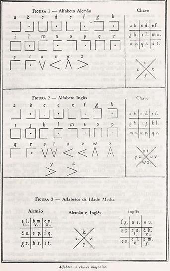 alfabeto rúnico significados