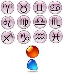 Horoscopos, signos do zodiaco