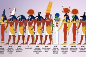 deuses egpcios